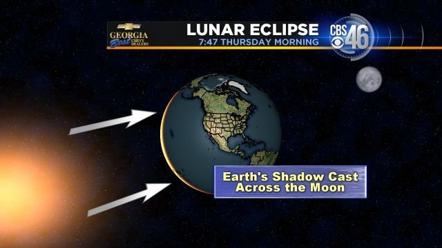 Lunar eclipse descriptor