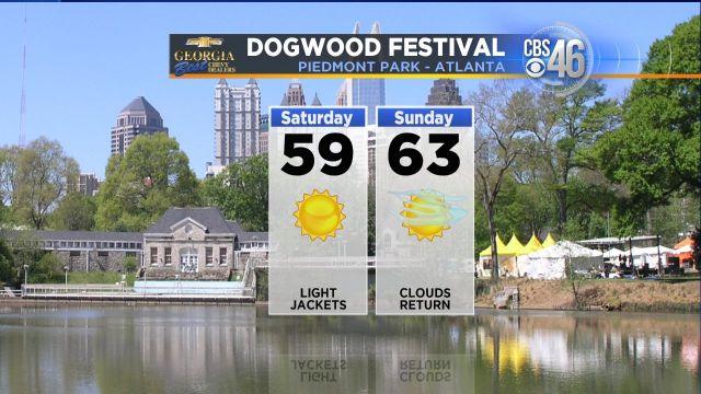 Weekend festival forecast