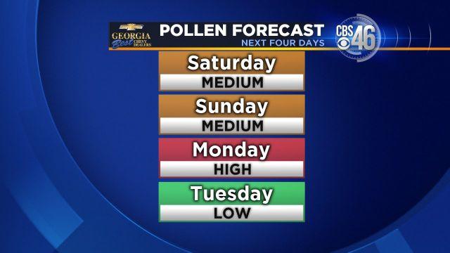 Weekend pollen forecast