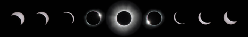 """Anyone within the """"path of totality""""can see atotal solar eclipse, which is the image in the center. (Photo: NASA)"""