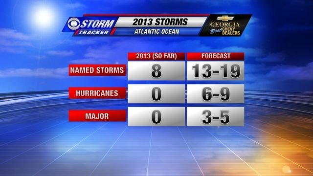 2013 Storms