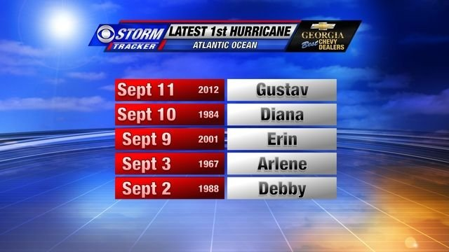 Latest First Hurricanes