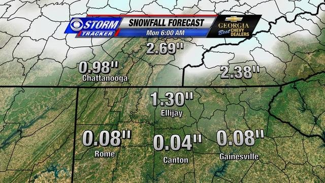 Forecast Snowfall, in inches