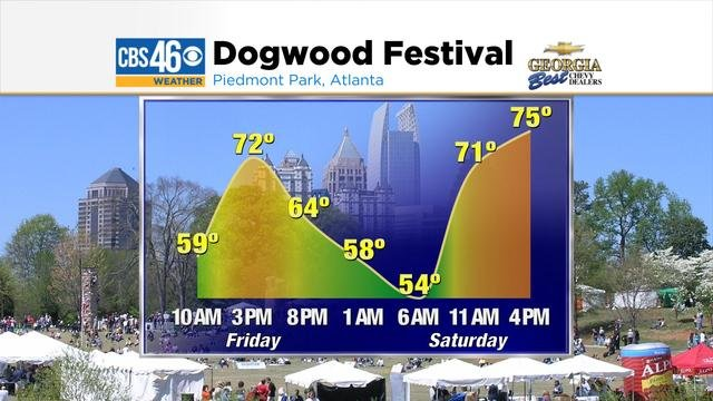 Dogwood Festival Forecast