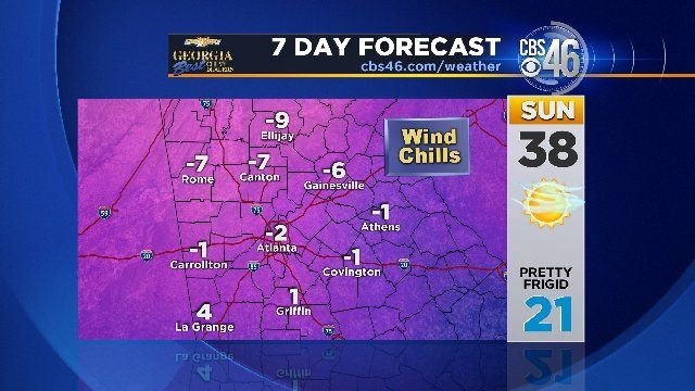 Sunday temperatures and wind chill
