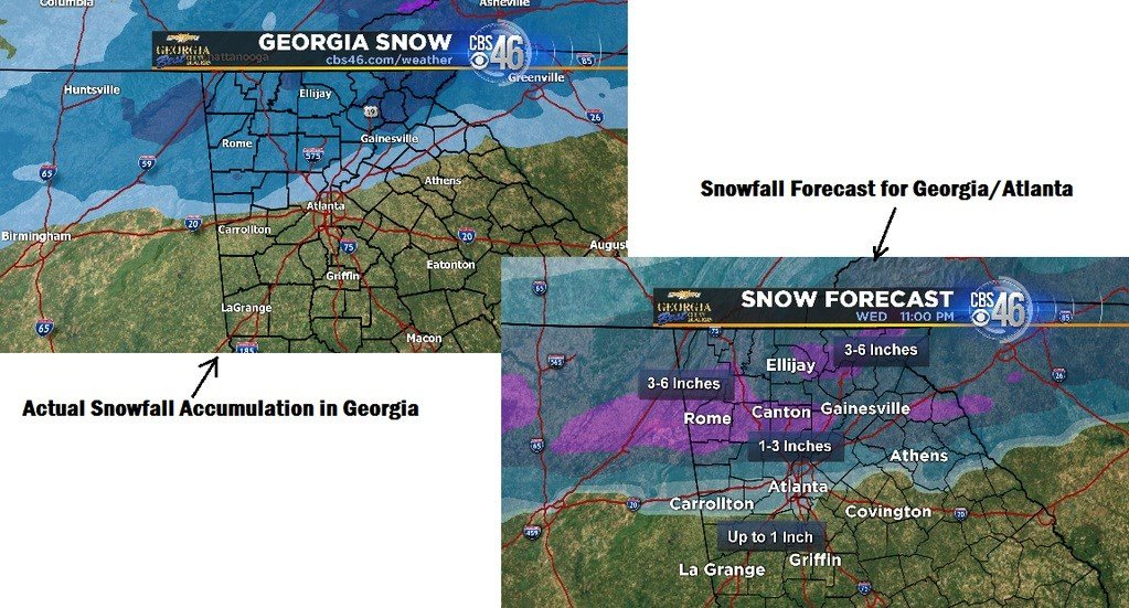 Snow forecast versus actual snow reports