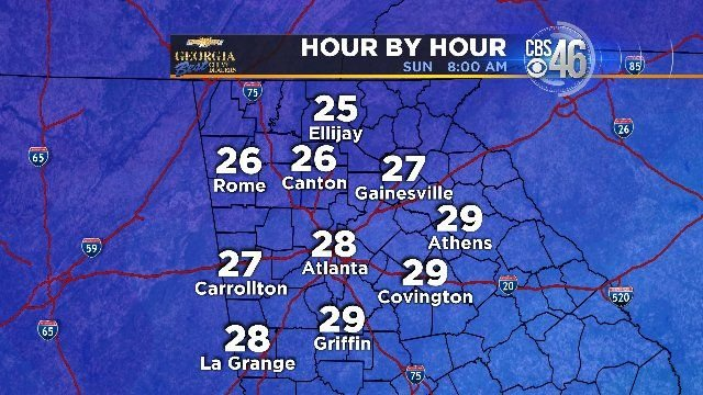 Sunday morning forecast temperatures