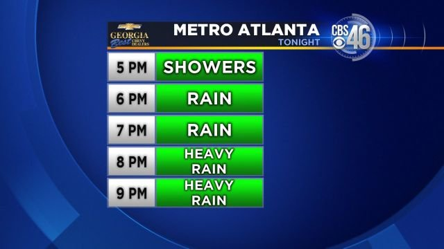 Rain timing for Atlanta